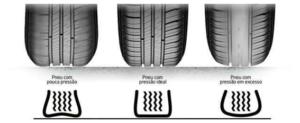 pressão pneus